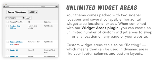 Swagger Responsive WordPress Theme - 16