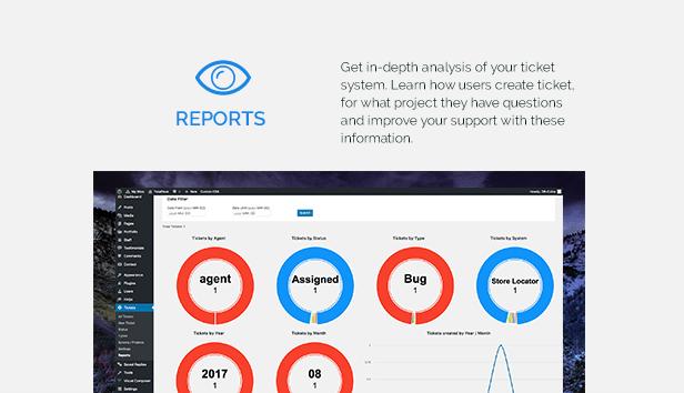 TotalDesk – Helpdesk, Live Chat, Knowledge Base &Ticket System - 6