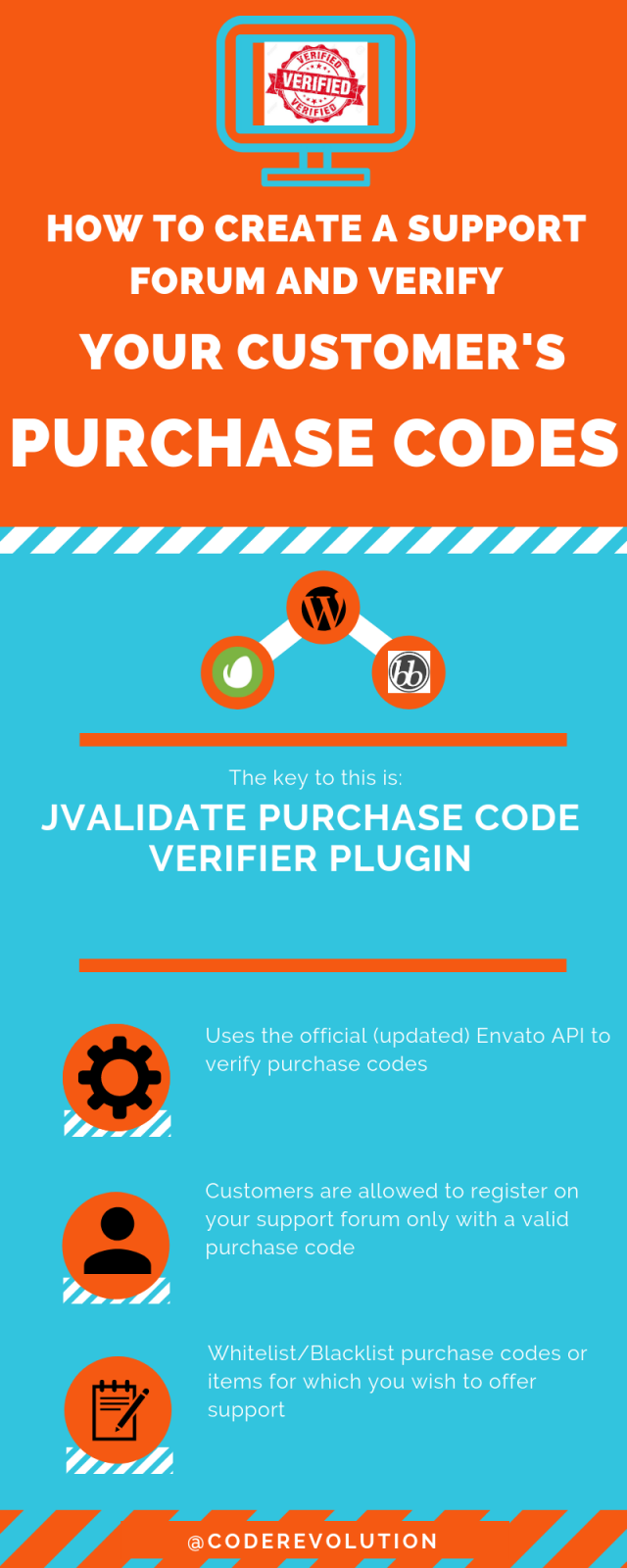 JValidate Envato Purchase Code Verifier