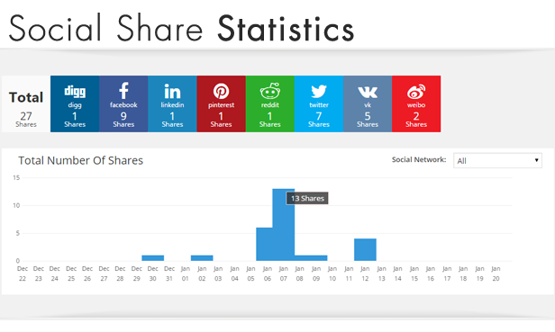 Social Share & Locker Pro WordPress Plugin - 11