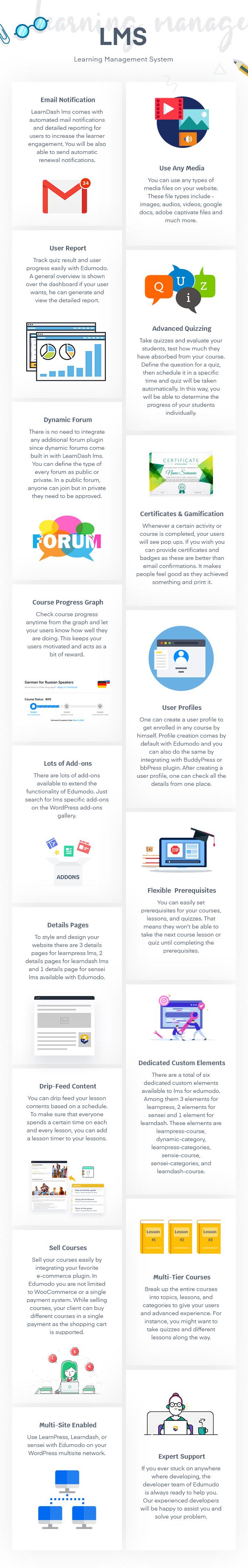 WordPress LMS features