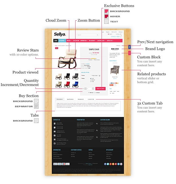 Sellya - Multi-Purpose Responsive OpenCart Theme - 6
