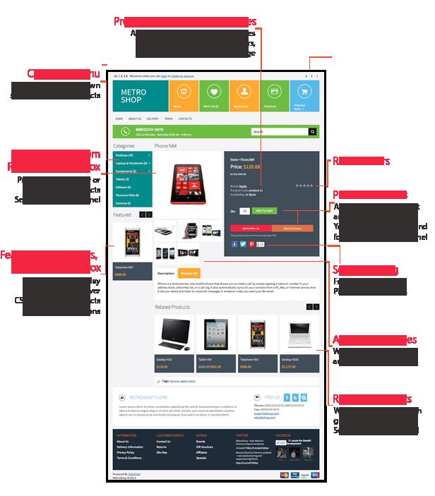 MetroShop - Premium OpenCart theme - 7