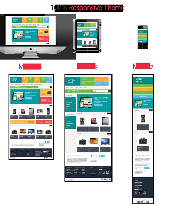 MetroShop - Premium OpenCart theme - 12