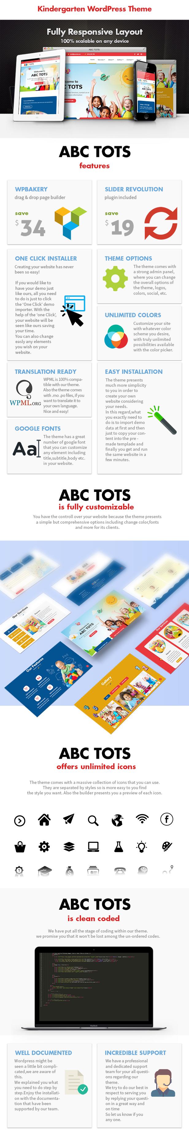Abc Tots - Kindergarten Theme - 3
