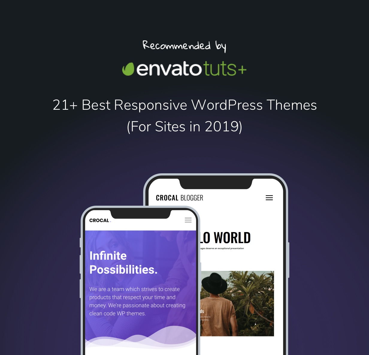 Crocal Featured on Envato