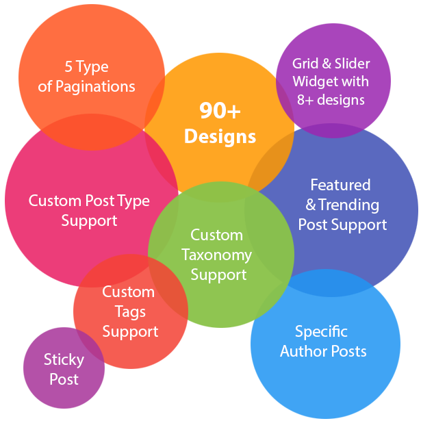 Blog Designer Pack Pro - News and Blog Plugin for WordPress - 2