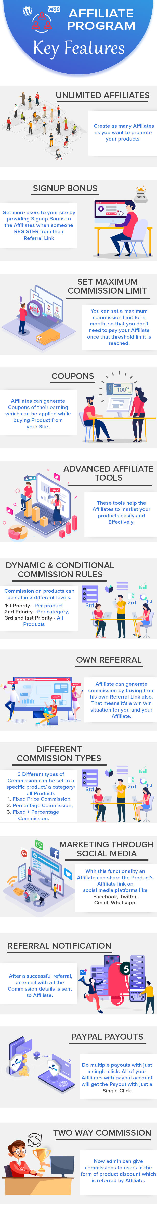 WordPress & WooCommerce Affiliate Program - 8
