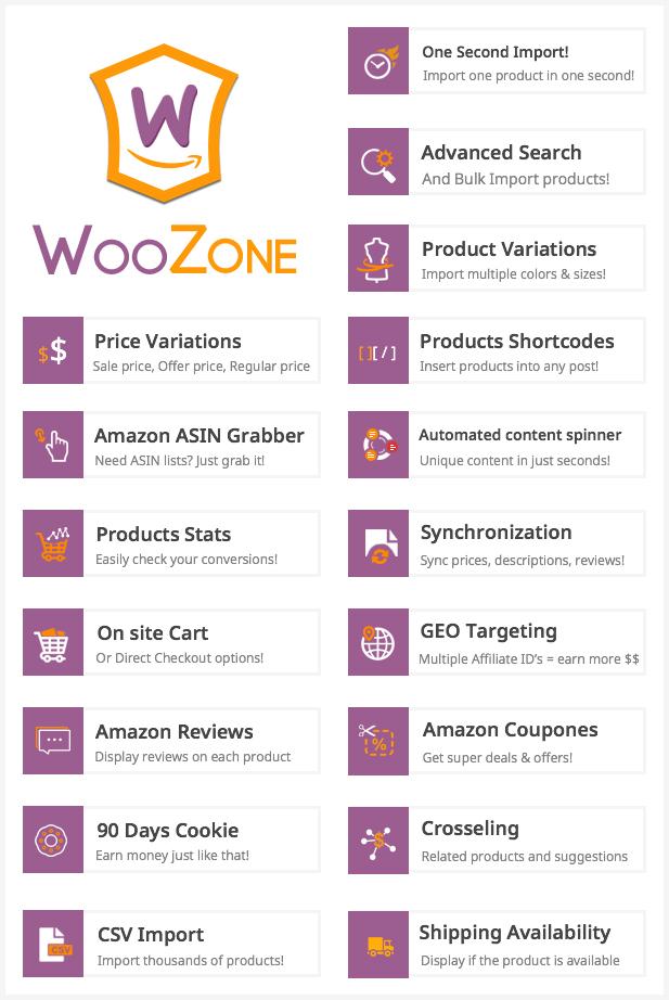 WooCommerce Amazon Affiliates - WordPress Plugin - 42