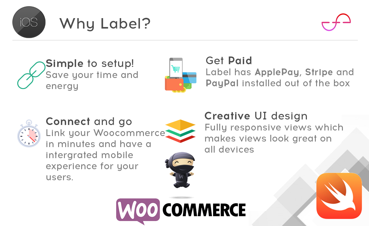 Store App For Woocommerce Shops and Ecommerce Sites - Label PRO Written In Swift XCode - 1