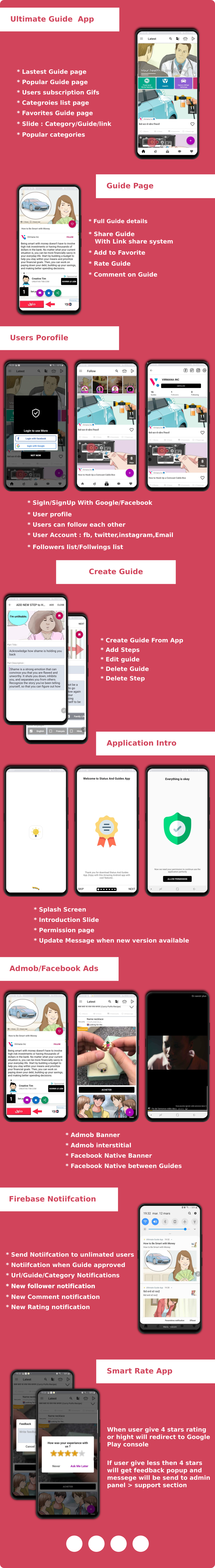 Ultimate Guide Application - 4