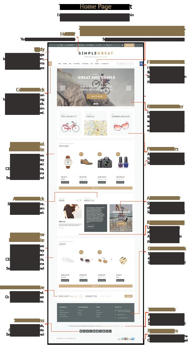 SimpleGreat – Premium Responsive Magento theme! - 9
