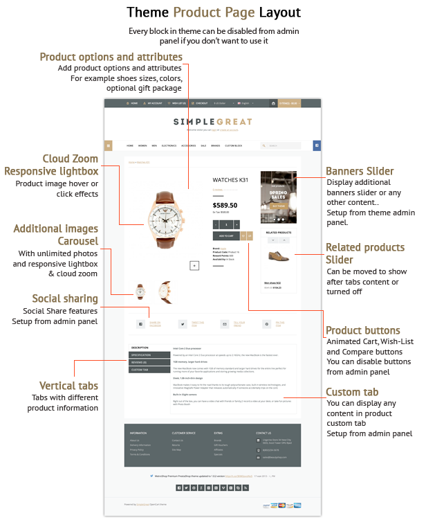 SimpleGreat – Premium Responsive Magento theme! - 10