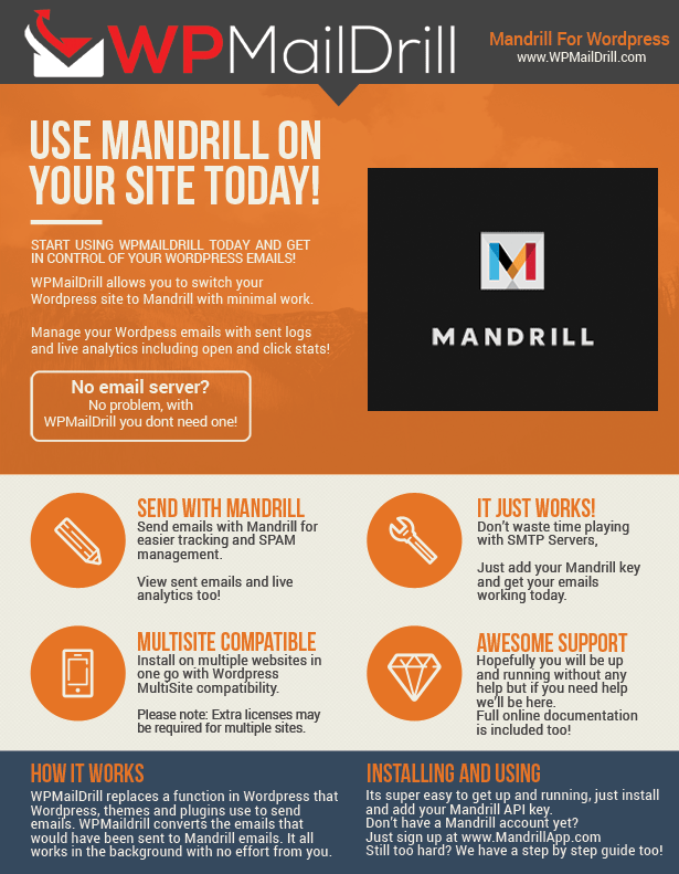 WPMailDrill - Mandrill For WordPress - 1