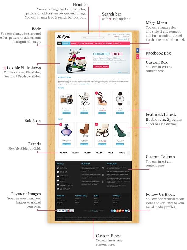 Sellya - Multi-Purpose Responsive OpenCart Theme - 4