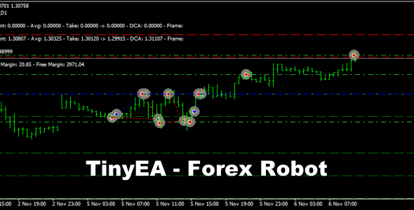 Photo of Get TinyEA – Source Code Robot Auto Trade Forex Download