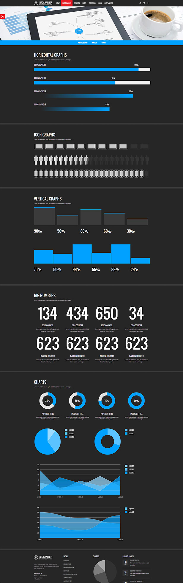 Infographer - Multi-Purpose Infographic Theme - 2