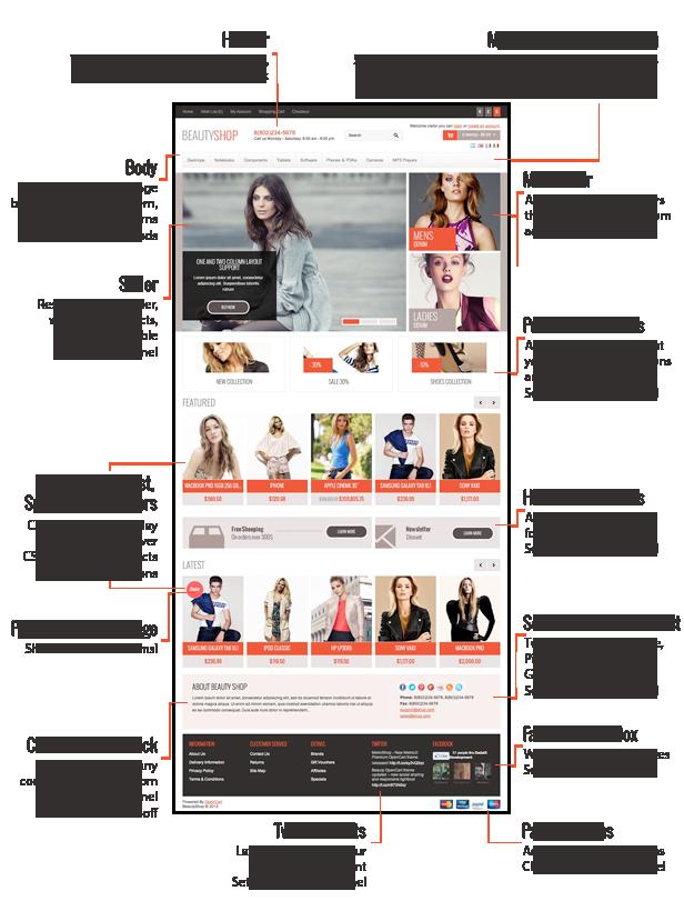 BeautyShop - Responsive OpenCart theme - 7