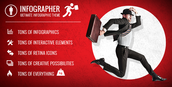 Photo of [Download] Infographer – Multi-Purpose Infographic Theme